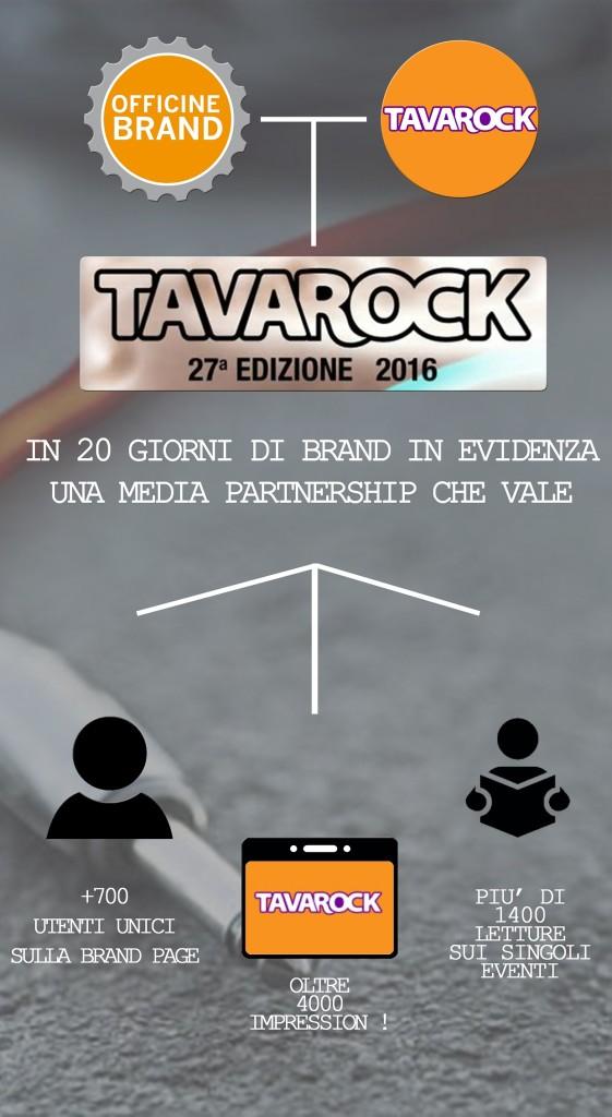 INFOGRAFICA TAVAROCK 2016_MOD